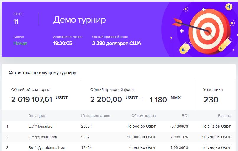 Биржа Nominex exchange бонусы и преимущества для трейдеров — новичков